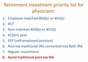 Investment priority list