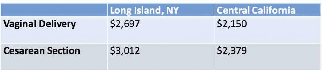 Medical Insurance Companies On Long Island