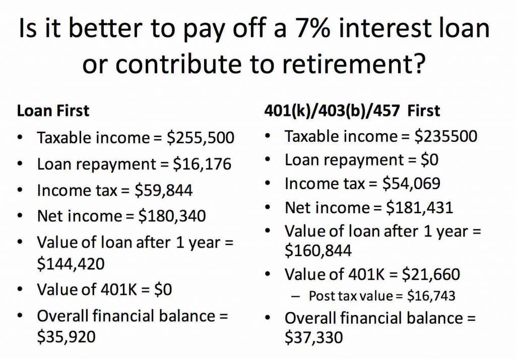 tax analysis 6