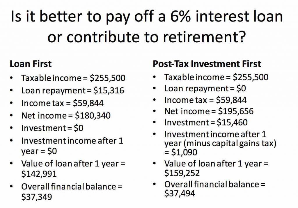 tax analysis 8