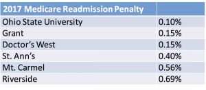 2017-readmission-penalty