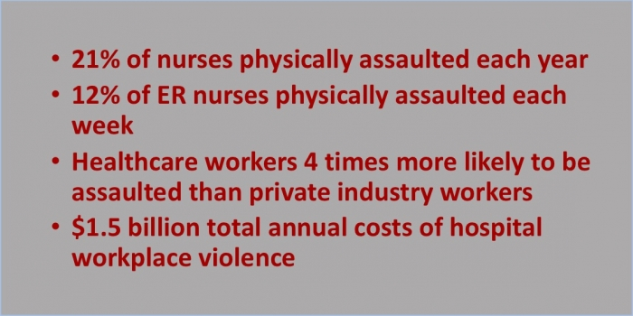 Hospital Workplace Violence